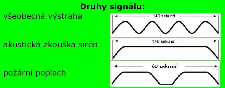 varovne-signaly